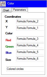 Color properties