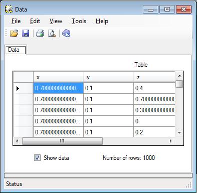 Serialized data set