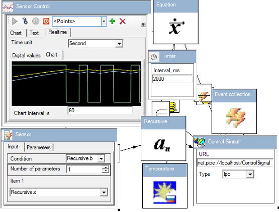 Control system sensor